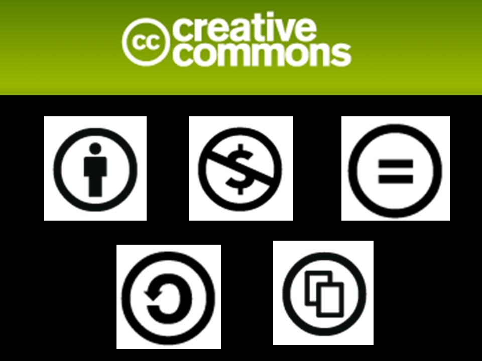 Creative-Commons-Icons